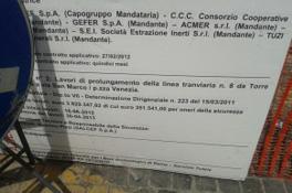 Caro tram 8 di Roma!  Ma quanto mi costi?