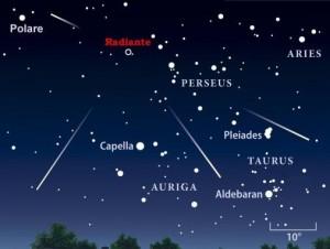 Tutti con gli occhi all'insù  La Notte di San Lorenzo si ripete  Le Perseidi nel massimo dell'attività  Servono agli scienziati per calibrare i telescopi