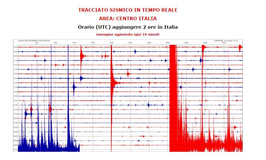 Terremoto, a Roma piano straordinario per verificare sicurezza edifici pubblici e scuole