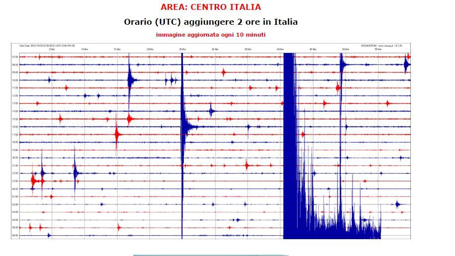 Terremoto: scossa fortissima, magnitudo 6,1 a Rieti avvertita nettamente a Firenze